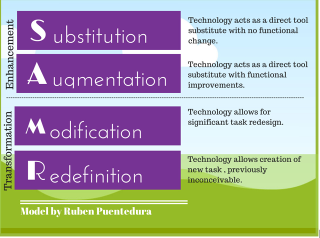 digital-implementation-in-schools-how-are-we-doing-google-docs-clipular-1